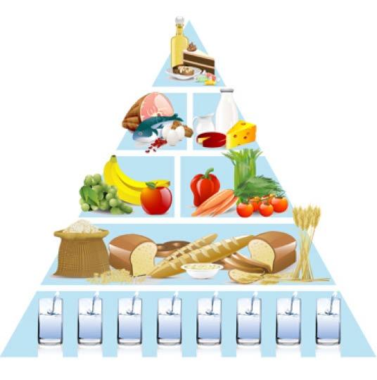 Tabela de Nutrição